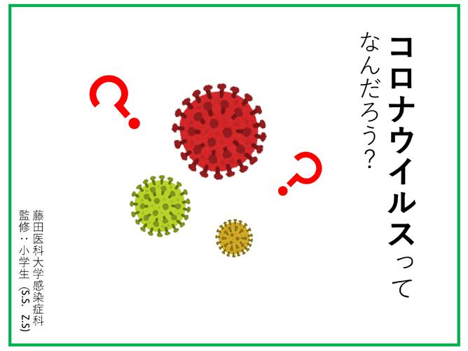 医大 コロナ 産業